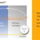 Kundenprofitabilitaet-Verlustkunde-ein-reversibles-Schicksal